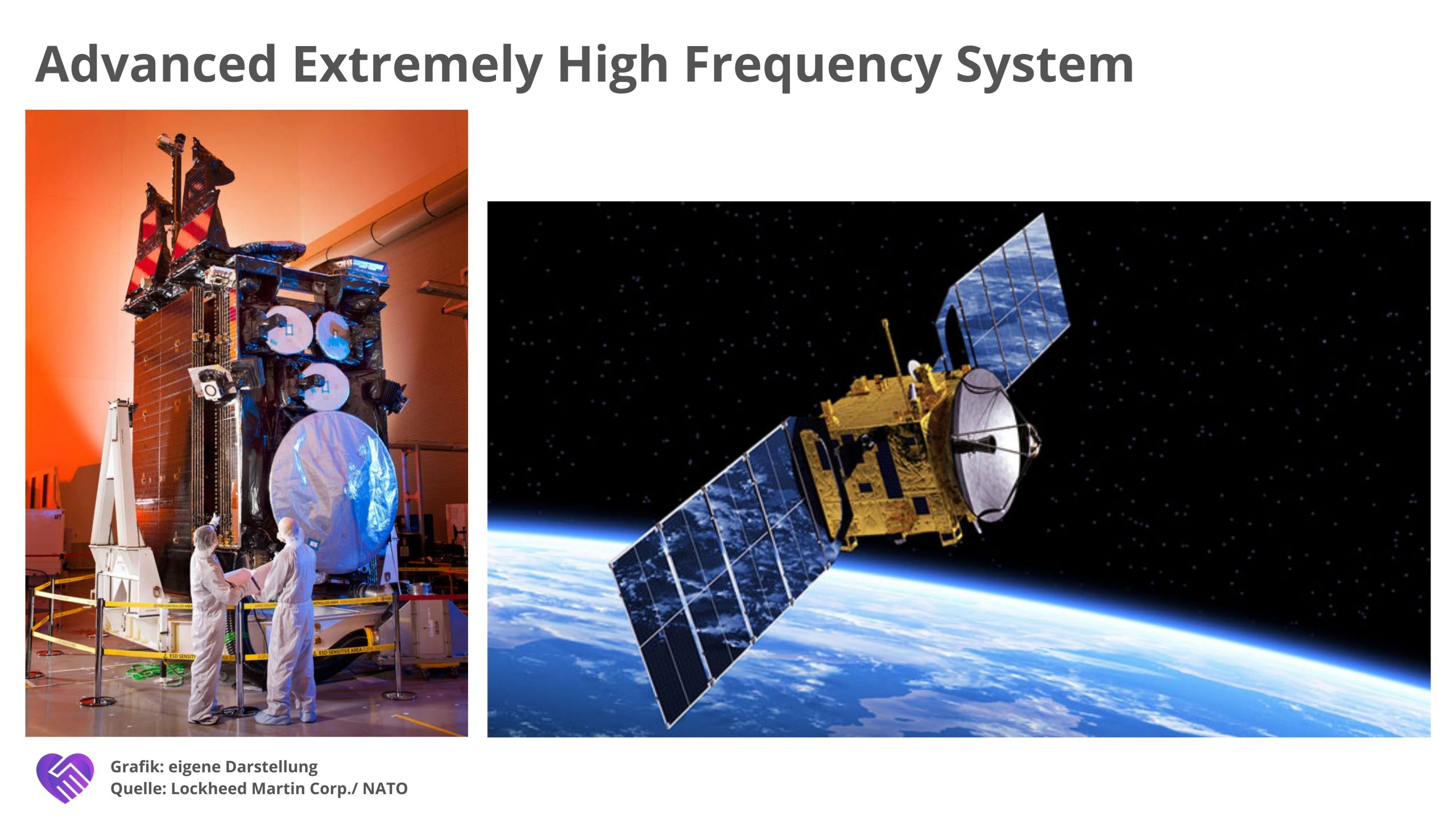Lockheed Martin Aktie Analyse Geschäftsmodell Advanced Extremely High Frequency System