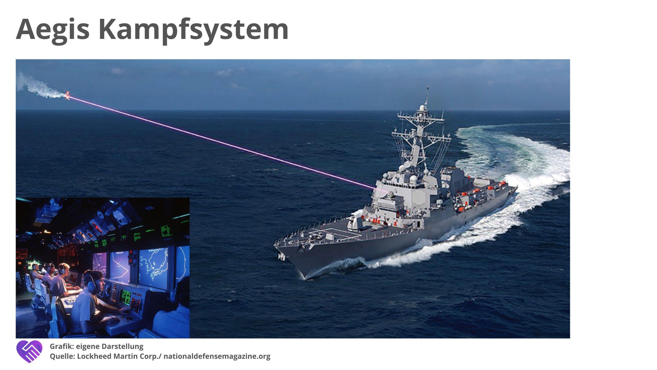 Lockheed Martin Aktie Analyse Geschäftsmodell Aegis Kampfsystem