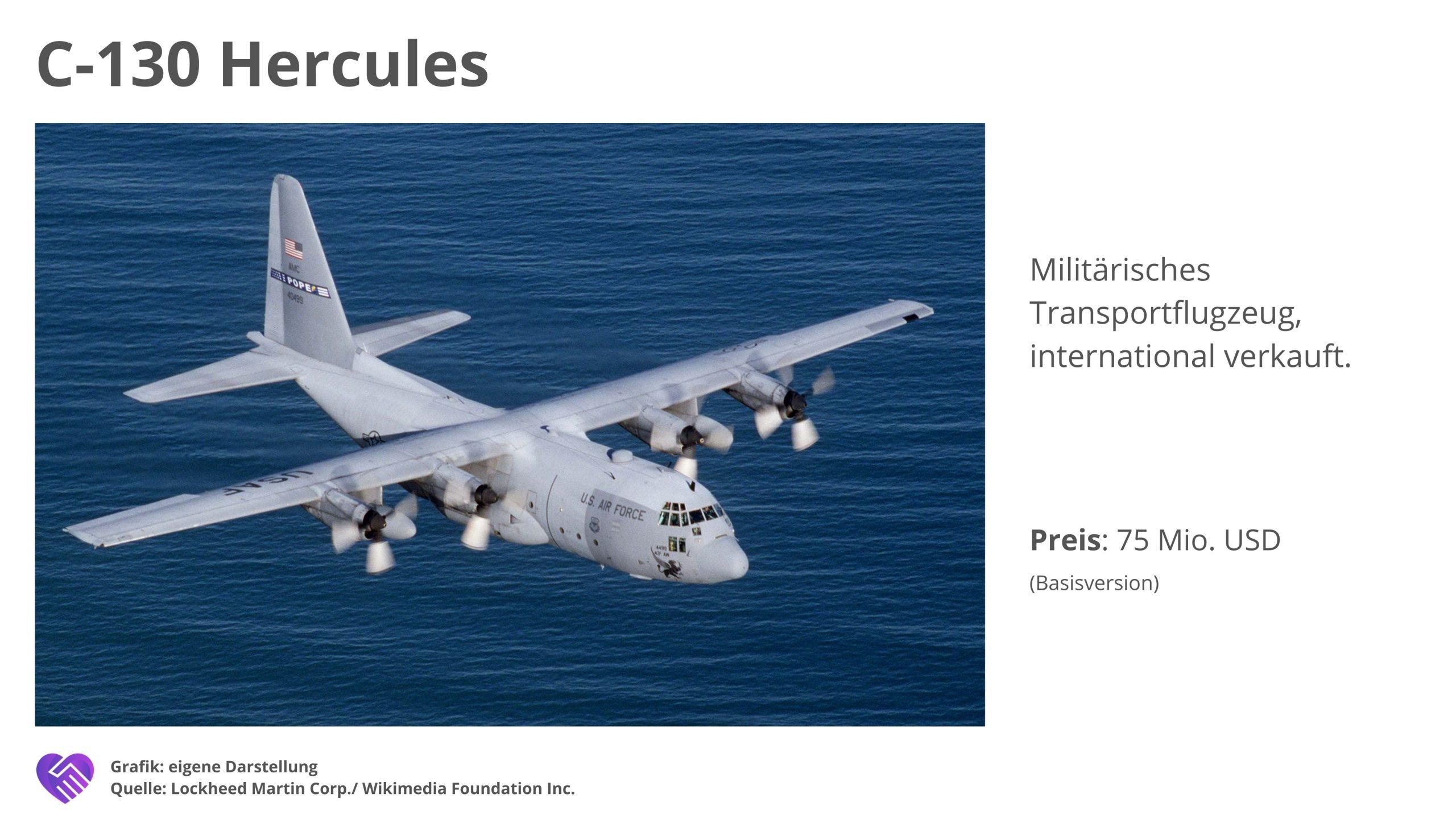 Lockheed Martin Aktie Analyse Geschäftsmodell C 130
