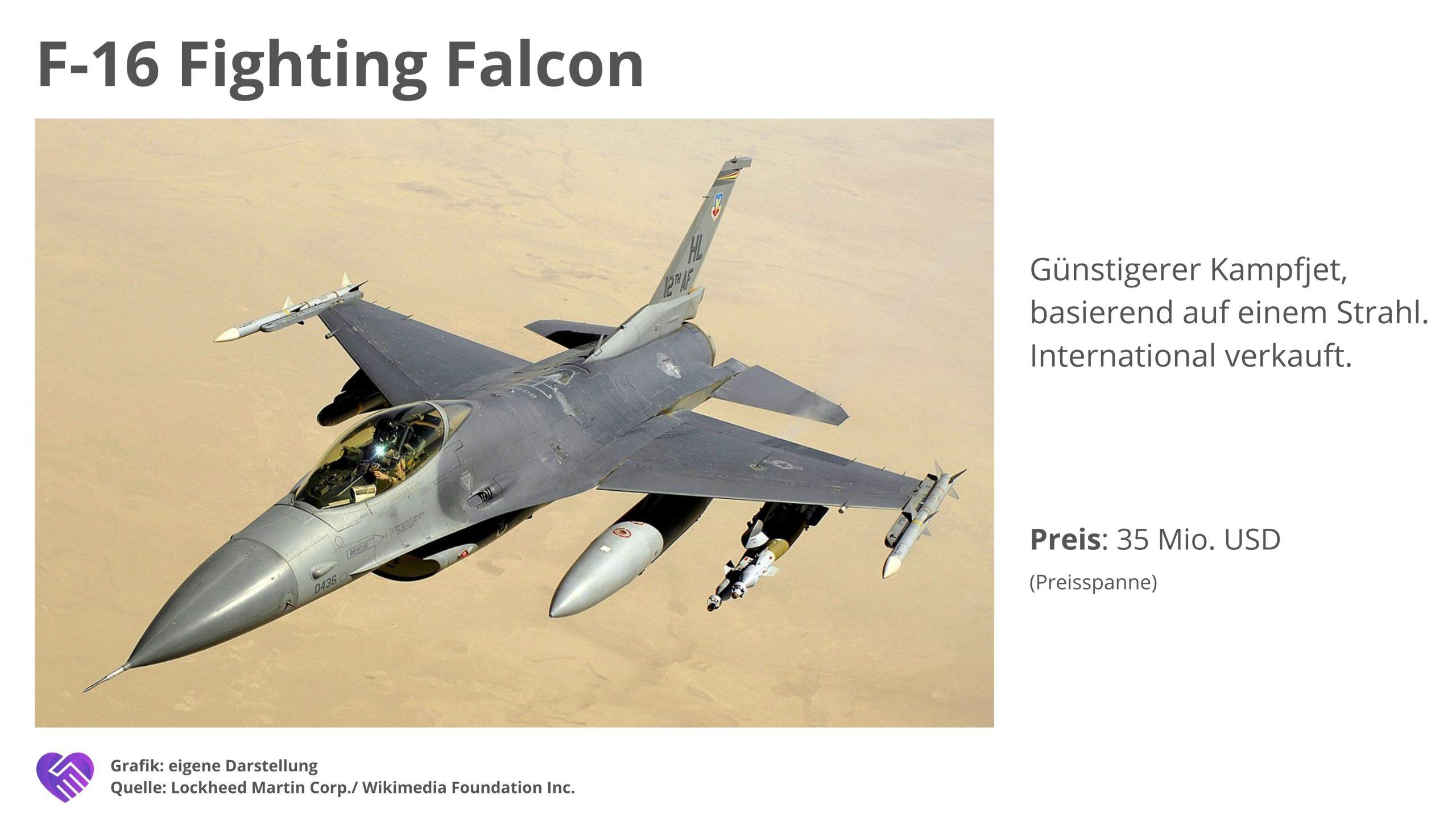 Lockheed Martin Aktie Analyse Geschäftsmodell F 16