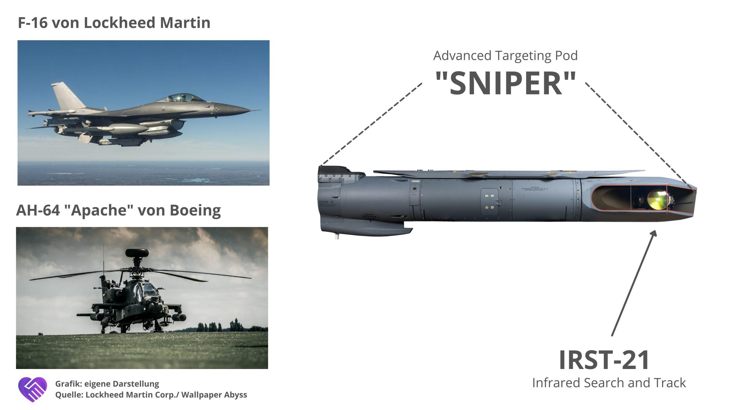 Lockheed Martin Aktie Analyse Geschäftsmodell F 16 AH 64
