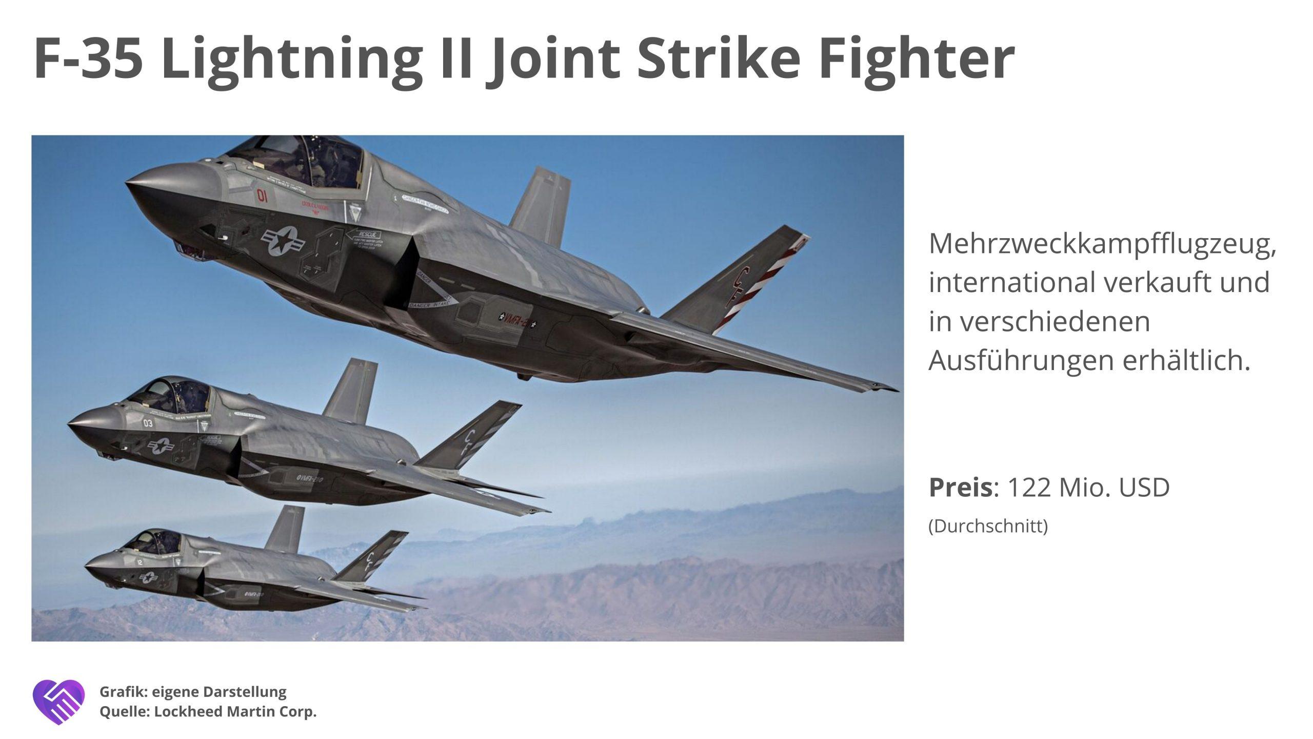 Lockheed Martin Aktie Analyse Geschäftsmodell F 35