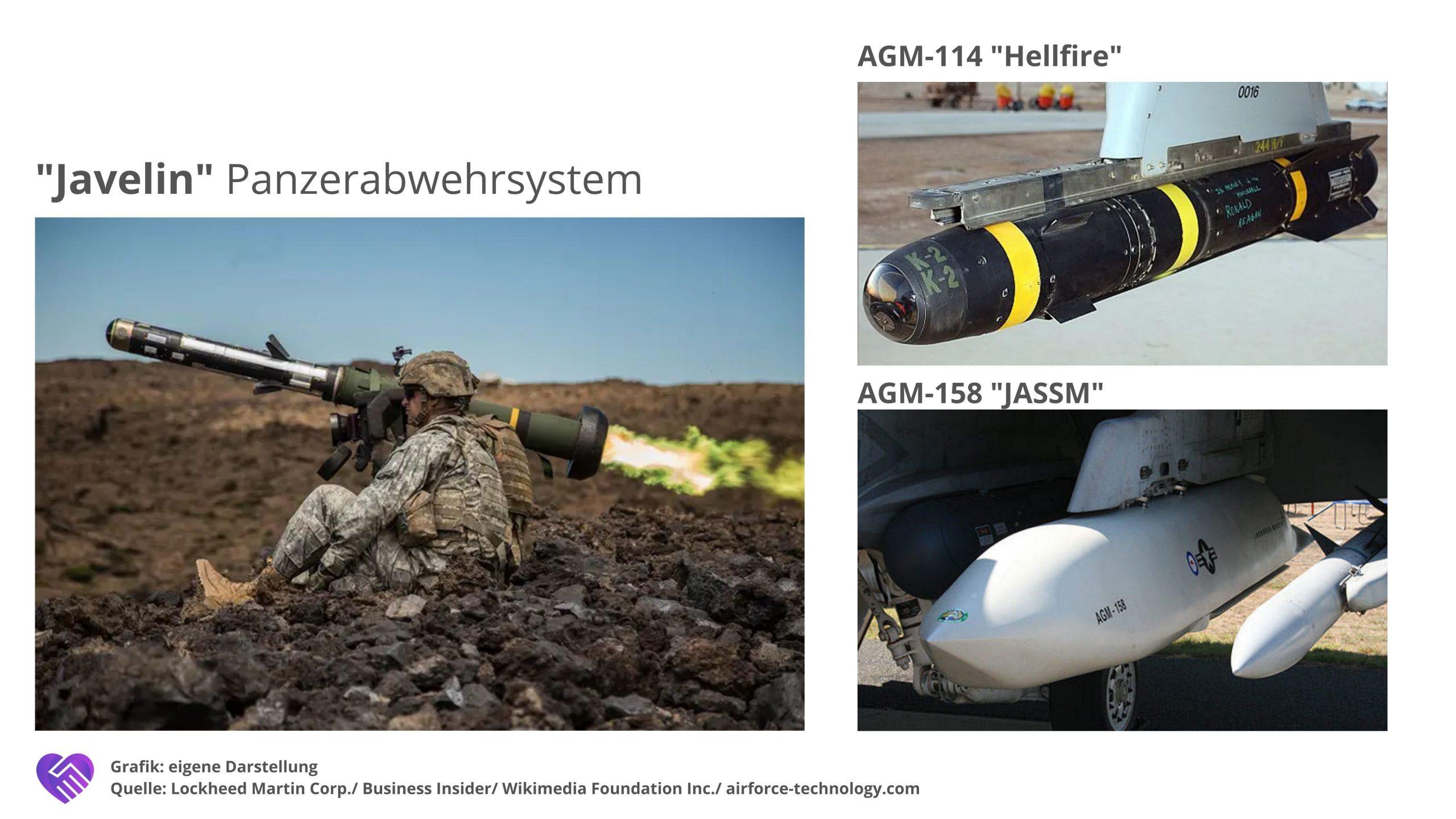 Lockheed Martin Aktie Analyse Geschäftsmodell Javelin AGM