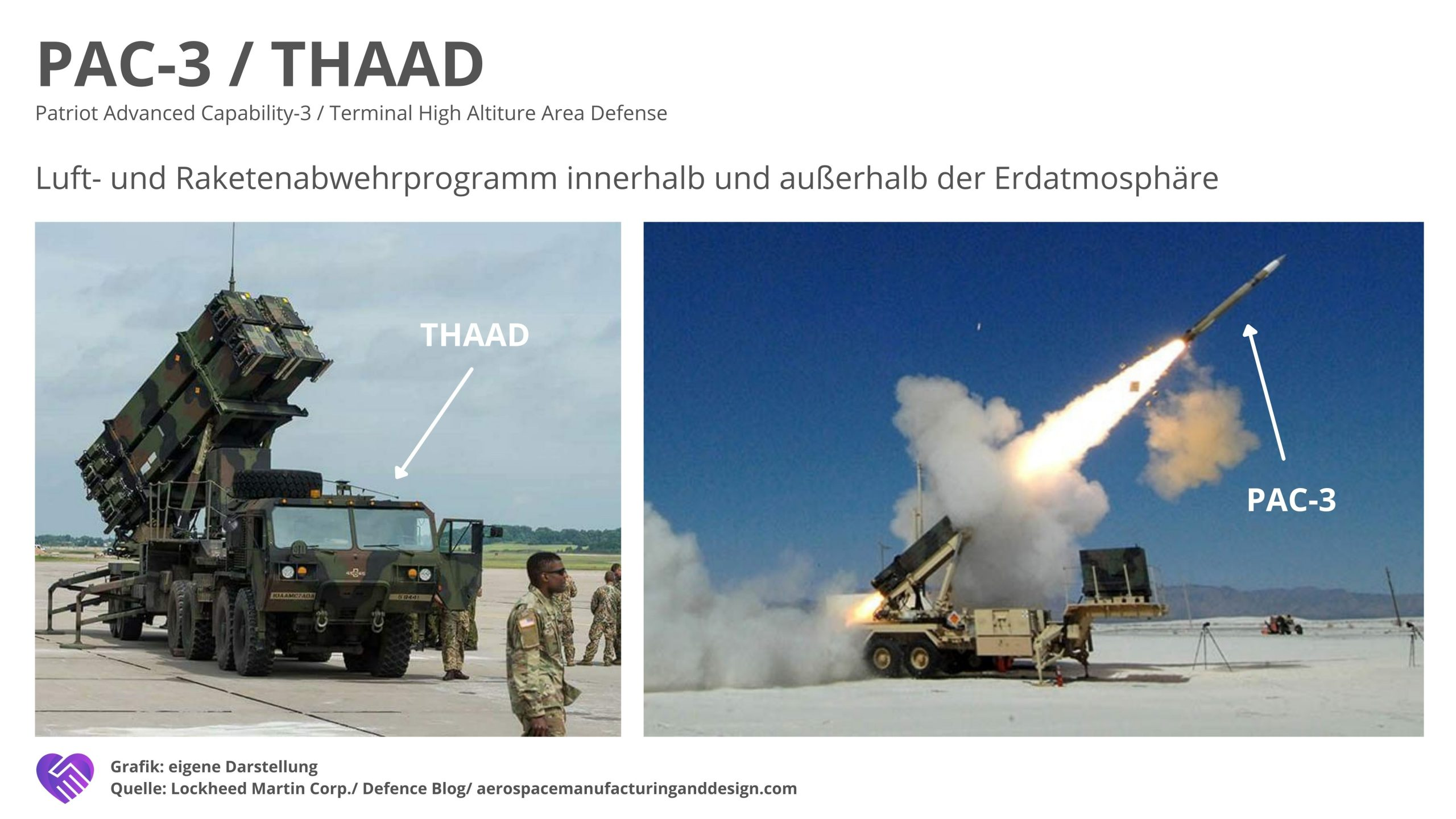 Lockheed Martin Aktie Analyse Geschäftsmodell PAC 3 THAAD