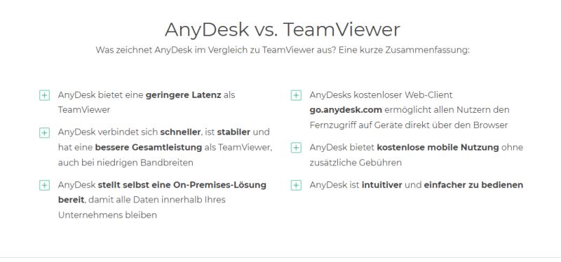 TeamViewer Aktie Anydesk 2